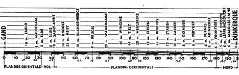 45ème Tour De France 1958 2ème étape