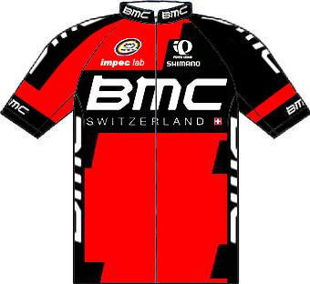 ¿Cuales han sido los maillot mas bonito de la historia de los equipos?(Cannondale) 2016bmc