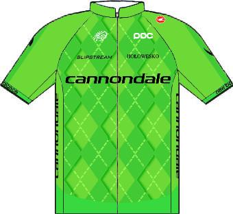 ¿Cuales han sido los maillot mas bonito de la historia de los equipos?(Cannondale) 2016cannondale